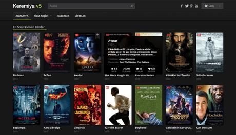 Keremiya 5 WordPress Film Theme